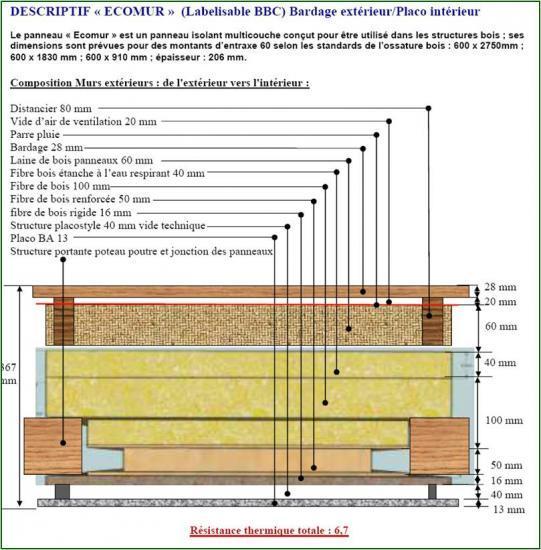 Systemes constructifs for Construction en bois livre