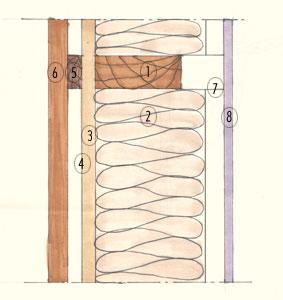 Photos et plans de nos maisons en ossature bois for Composition mur exterieur
