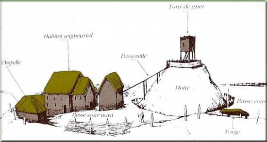 Motte Féodale