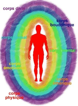 http://s3.e-monsite.com/2010/11/28/05/resize_550_550//L-aura.jpg