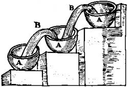 Distillation par capillarité (très économique !)