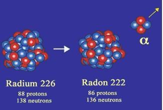 Les D 233 Chets Radioactifs Et Leurs Effets Biologiques