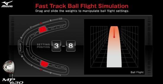 Technologie FastTrack