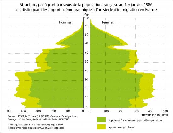 dissertation quels sont les enjeux du vieillissement de la population Quels en sont les enjeux aussi bien économiques les enjeux du vieillissement de la population dans les pays occidentaux dissertation nombre de pages.