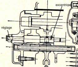 excentrique Honda