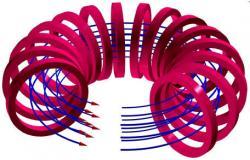 Champs magnétique