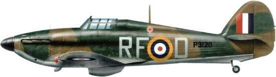 Hawker Hurricane Mk Ia