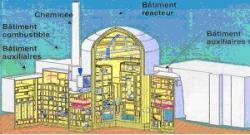 Réacteur IVème génération