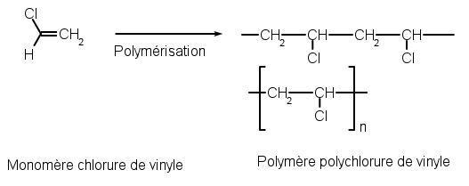 Polymere sac plastique