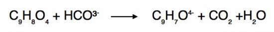 Équation de la réaction de la dissolution d'une aspirine effervescente