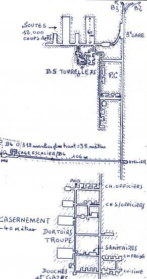 plan:P.C,soutes,B5,B4 et casernements