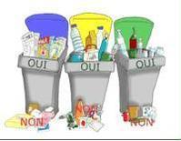 Le recyclage au niveau du citoyen - Tri papier administratif ...