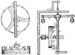 Echappement à roue de rencontre et régulateur à foliot avec des régules.