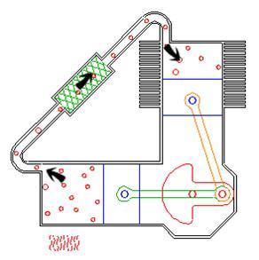 Fonctionnement du moteur stirling