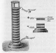 qui a invente la 1ere pile electrique